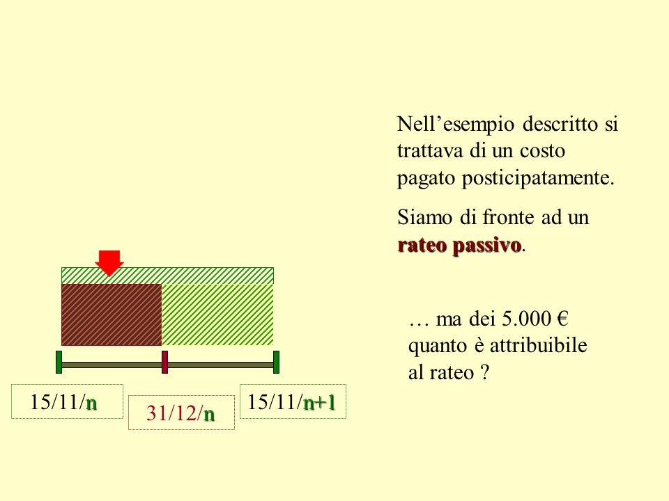 n+1 15/11/n+1 RATEO Trattandosi di un costo (o un ricavo) da sostenersi in via posticipata, al 31/12/n ci troveremo di fronte ad un: RATEO. n 15/11/n