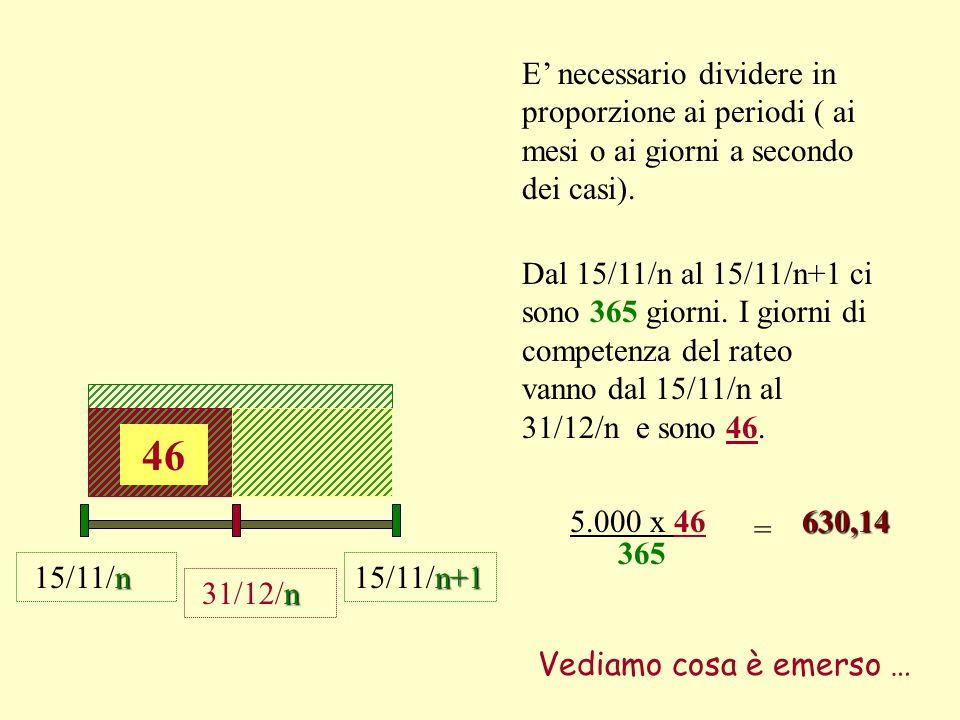 n+1 15/11/n+1 Nell'esempio descritto si trattava di un costo pagato posticipatamente. rateo passivo. Siamo di fronte ad un rateo passivo. … ma dei 5.0