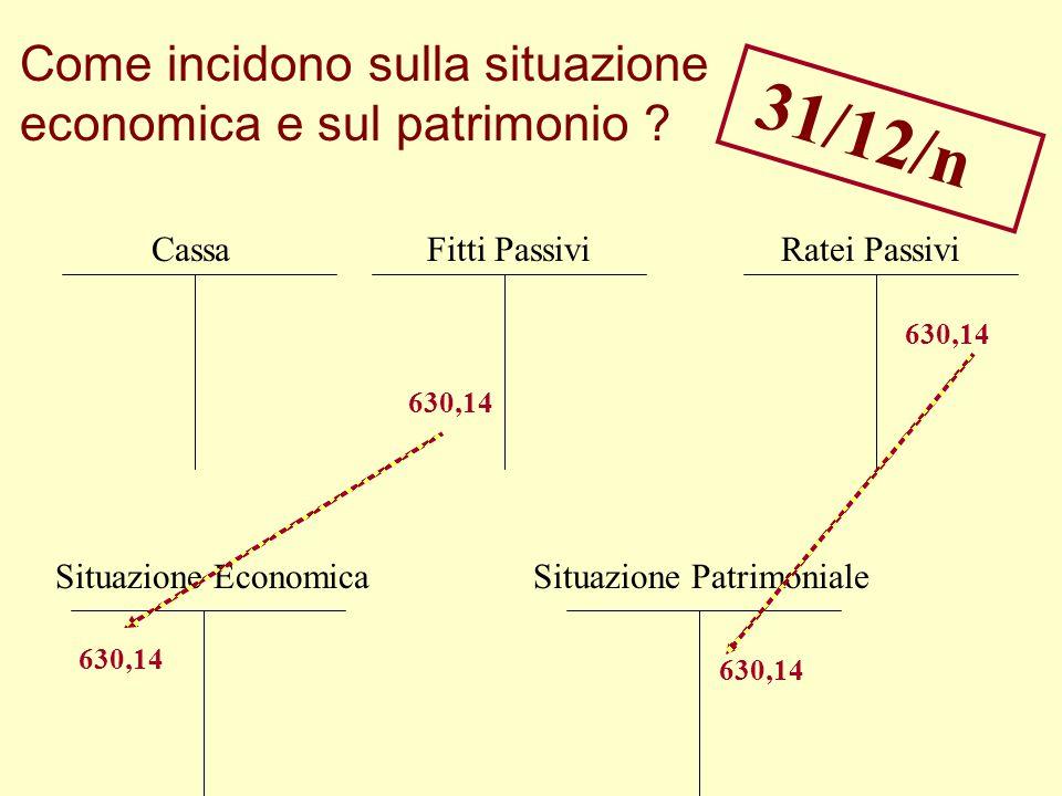 Come incidono sulla situazione economica e sul patrimonio ? Situazione EconomicaSituazione Patrimoniale Fitti PassiviCassaRatei Passivi 15/11/n