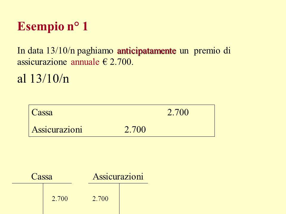 Situazione EconomicaSituazione Patrimoniale Fitti PassiviCassaRatei Passivi 630,14 Come incidono sulla situazione economica e sul patrimonio ? 31/12/n