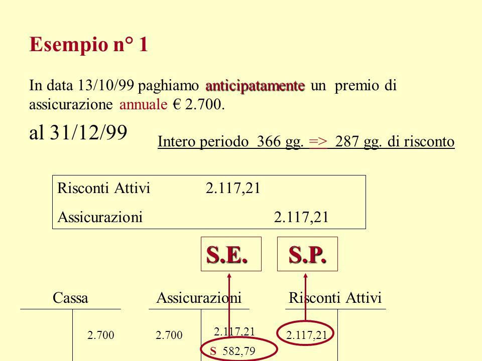 Esempio n° 1 anticipatamente In data 13/10/n paghiamo anticipatamente un premio di assicurazione annuale € 2.700. al 13/10/n Cassa 2.700 Assicurazioni