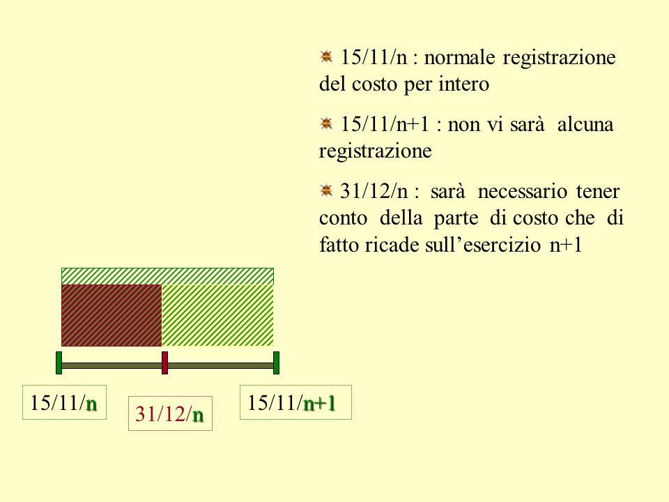 n 31/12/n 15/11/n : normale registrazione del costo per intero 15/11/n+1 : non vi sarà alcuna registrazione 31/12/n : sarà necessario tener conto della parte di costo che di fatto ricade sull'esercizio n+1 n 15/11/n n+1 15/11/n+1