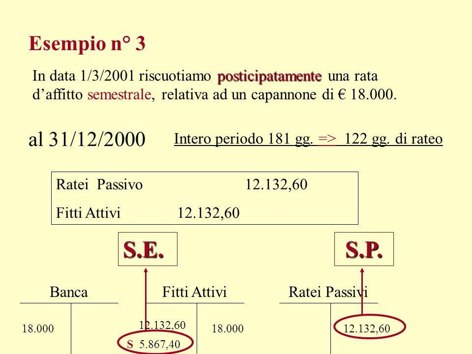 Esempio n° 3 al 1/3/2001 Banca 18.000 Fitti Attivi 18.000 BancaFitti Attivi 18.000 posticipatamente In data 1/3/2001 riscuotiamo posticipatamente una