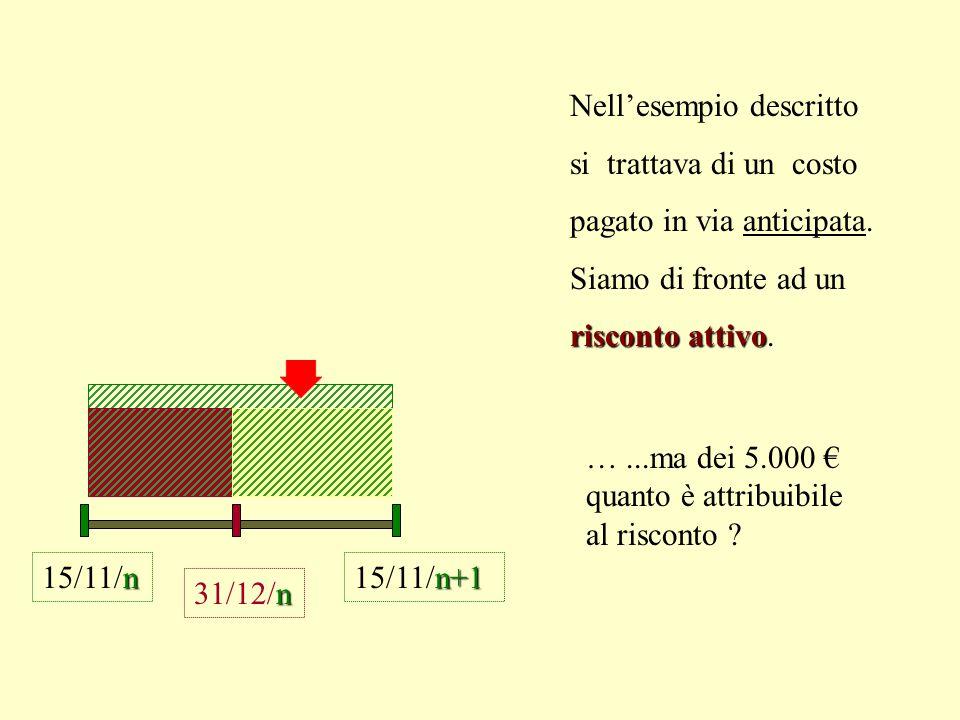 n 31/12/n n 15/11/n Nell'esempio descritto si trattava di un costo pagato in via anticipata.