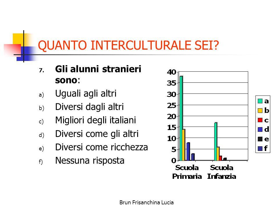 Brun Frisanchina Lucia QUANTO INTERCULTURALE SEI.7.