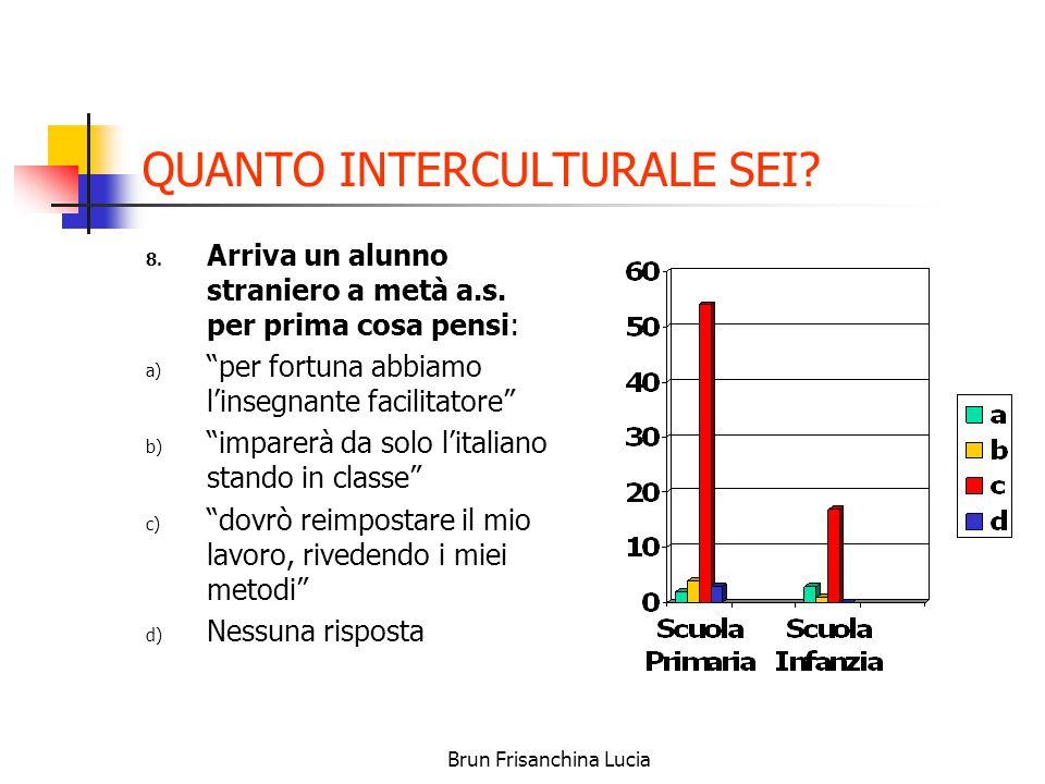 Brun Frisanchina Lucia QUANTO INTERCULTURALE SEI.8.