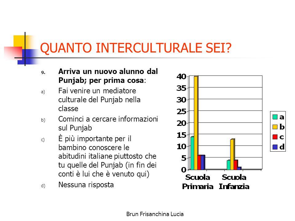 Brun Frisanchina Lucia QUANTO INTERCULTURALE SEI.9.