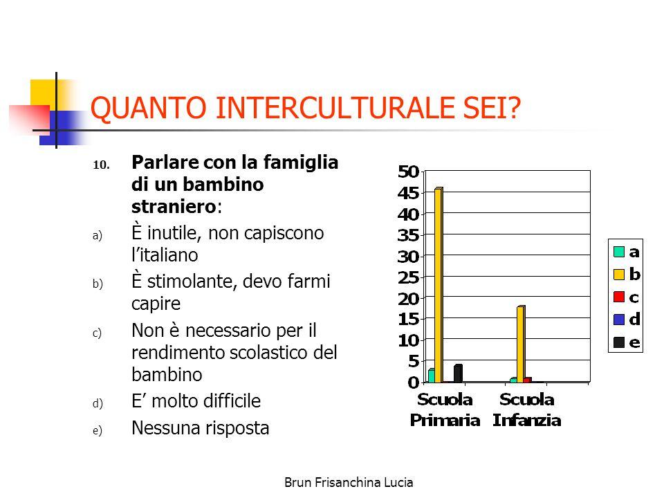 Brun Frisanchina Lucia QUANTO INTERCULTURALE SEI.10.