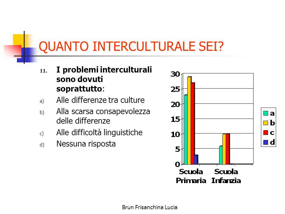 Brun Frisanchina Lucia QUANTO INTERCULTURALE SEI.11.
