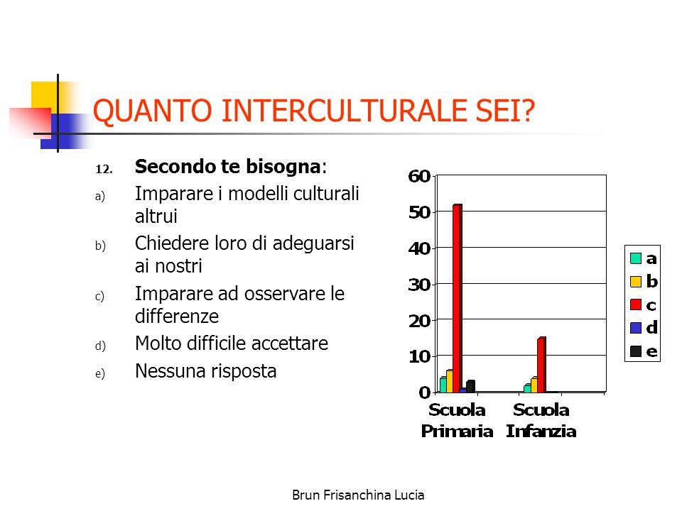 Brun Frisanchina Lucia QUANTO INTERCULTURALE SEI.12.