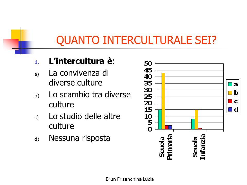 Brun Frisanchina Lucia QUANTO INTERCULTURALE SEI.1.