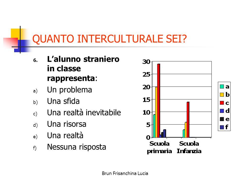 Brun Frisanchina Lucia QUANTO INTERCULTURALE SEI.6.
