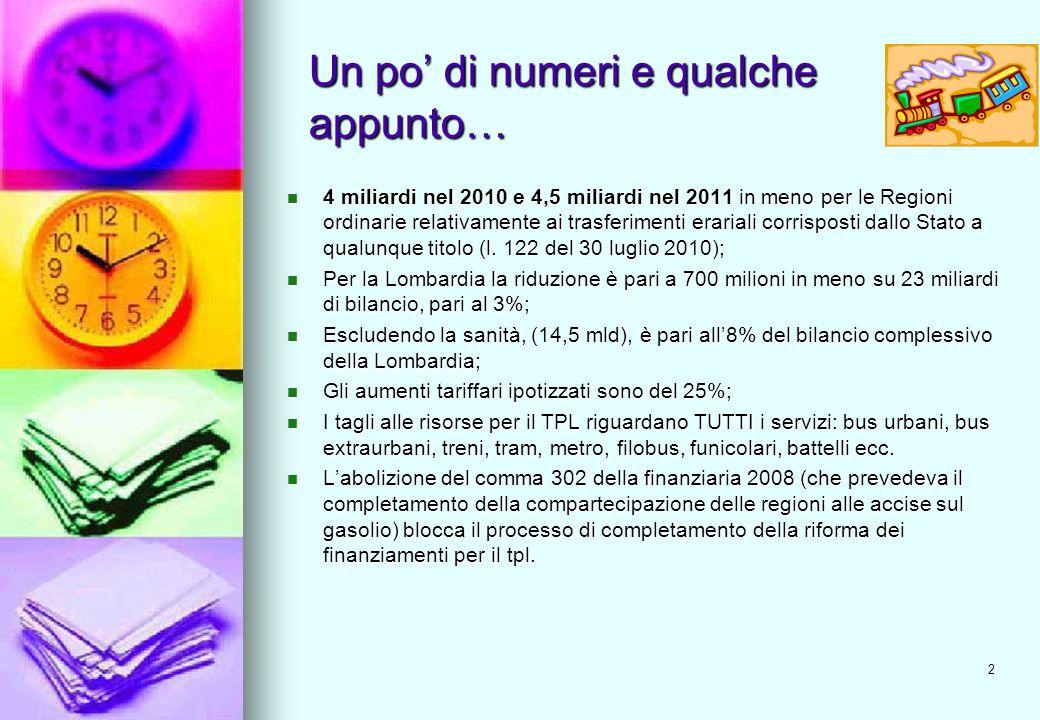 3 Il bilancio del TPL in Lombardia Segmento Ricavi da traffico Corrispettivi/contributiTotale Mln di euro % % % FERRO FERRO19328%48772%680100% GOMMA etc.