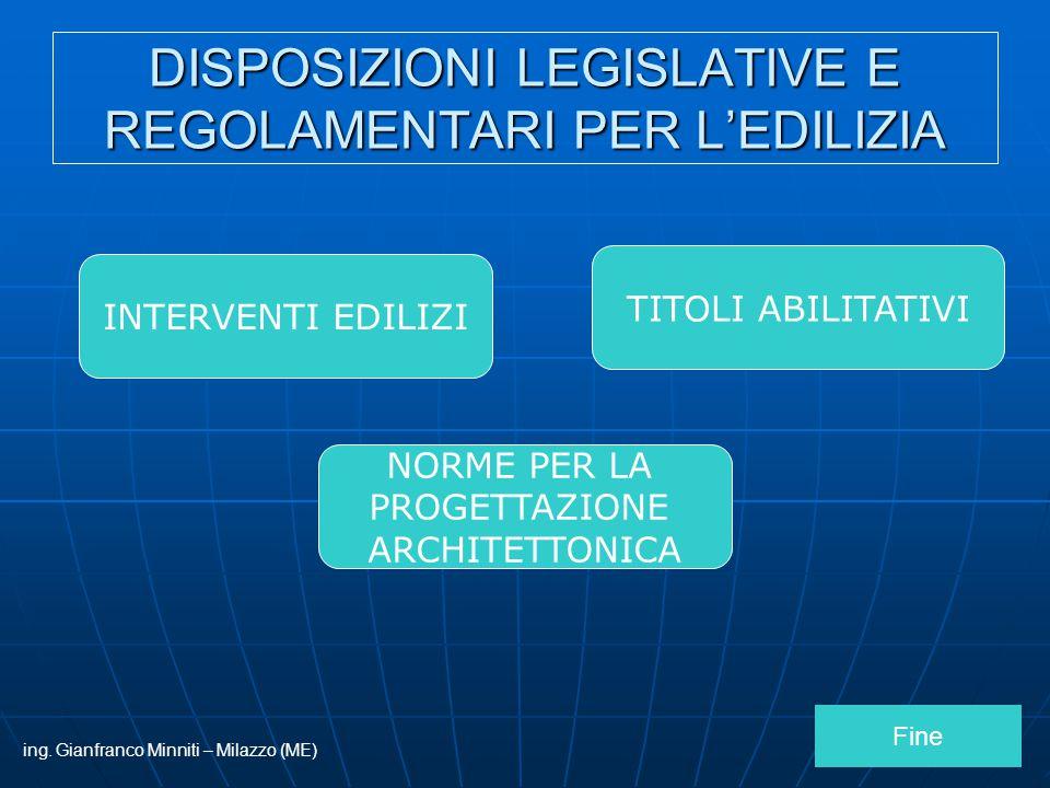 DISPOSIZIONI LEGISLATIVE E REGOLAMENTARI PER L'EDILIZIA Fine ing. Gianfranco Minniti – Milazzo (ME) INTERVENTI EDILIZI NORME PER LA PROGETTAZIONE ARCH