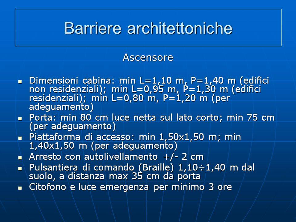 Barriere architettoniche Ascensore Dimensioni cabina: min L=1,10 m, P=1,40 m (edifici non residenziali); min L=0,95 m, P=1,30 m (edifici residenziali)