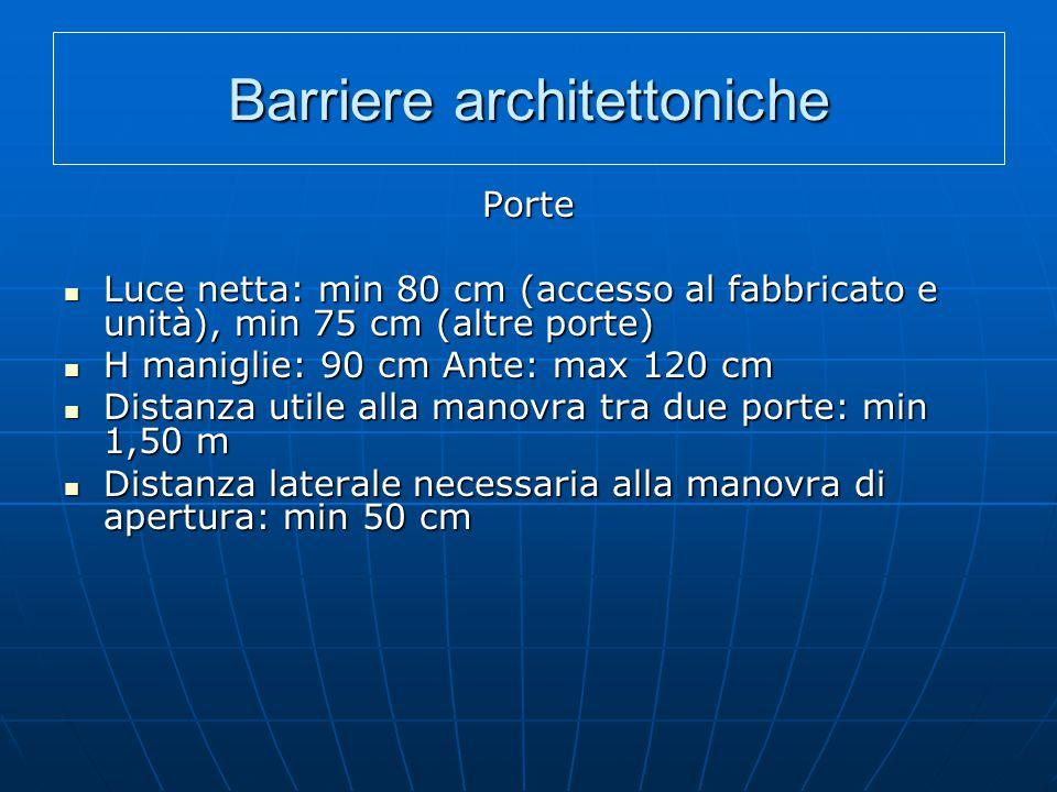 Barriere architettoniche Porte Luce netta: min 80 cm (accesso al fabbricato e unità), min 75 cm (altre porte) Luce netta: min 80 cm (accesso al fabbri