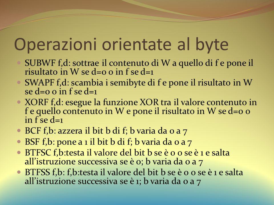 Operazioni orientate al byte SUBWF f,d: sottrae il contenuto di W a quello di f e pone il risultato in W se d=0 o in f se d=1 SWAPF f,d: scambia i semibyte di f e pone il risultato in W se d=0 o in f se d=1 XORF f,d: esegue la funzione XOR tra il valore contenuto in f e quello contenuto in W e pone il risultato in W se d=0 o in f se d=1 BCF f,b: azzera il bit b di f; b varia da 0 a 7 BSF f,b: pone a 1 il bit b di f; b varia da 0 a 7 BTFSC f,b:testa il valore del bit b se è 0 o se è 1 e salta all'istruzione successiva se è 0; b varia da 0 a 7 BTFSS f,b: f,b:testa il valore del bit b se è 0 o se è 1 e salta all'istruzione successiva se è 1; b varia da 0 a 7
