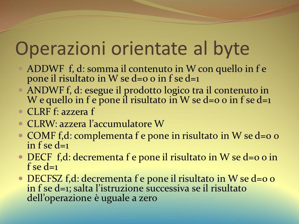 Operazioni orientate al byte ADDWF f, d: somma il contenuto in W con quello in f e pone il risultato in W se d=0 o in f se d=1 ANDWF f, d: esegue il prodotto logico tra il contenuto in W e quello in f e pone il risultato in W se d=0 o in f se d=1 CLRF f: azzera f CLRW: azzera l'accumulatore W COMF f,d: complementa f e pone in risultato in W se d=0 o in f se d=1 DECF f,d: decrementa f e pone il risultato in W se d=0 o in f se d=1 DECFSZ f,d: decrementa f e pone il risultato in W se d=0 o in f se d=1; salta l'istruzione successiva se il risultato dell'operazione è uguale a zero