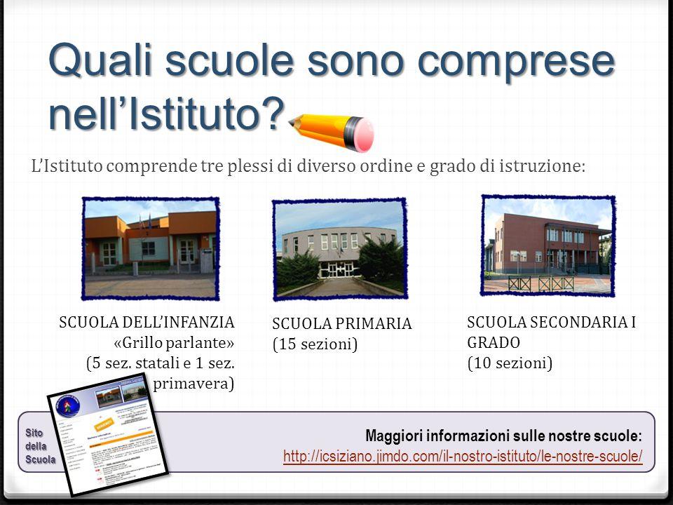 Quali scuole sono comprese nell'Istituto? L'Istituto comprende tre plessi di diverso ordine e grado di istruzione: SCUOLA DELL'INFANZIA «Grillo parlan