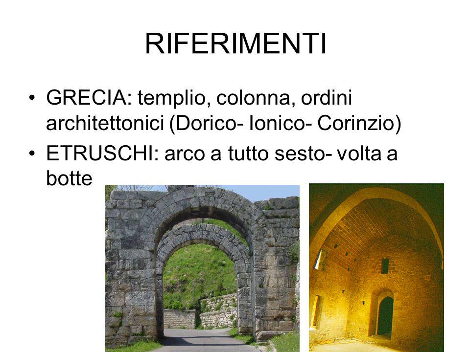 RIFERIMENTI GRECIA: templio, colonna, ordini architettonici (Dorico- Ionico- Corinzio) ETRUSCHI: arco a tutto sesto- volta a botte
