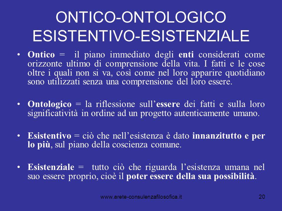 20 ONTICO-ONTOLOGICO ESISTENTIVO-ESISTENZIALE Ontico = il piano immediato degli enti considerati come orizzonte ultimo di comprensione della vita. I f