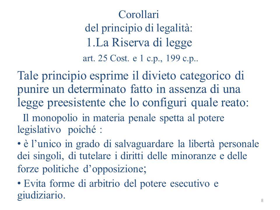 8 Corollari del principio di legalità: 1.La Riserva di legge art.