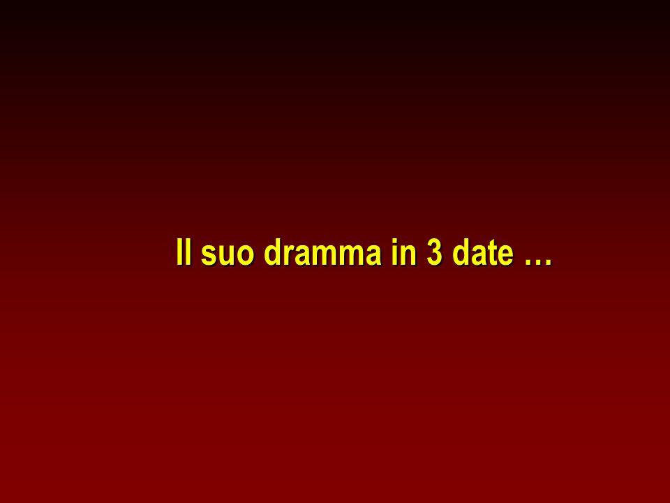 Il suo dramma in 3 date …