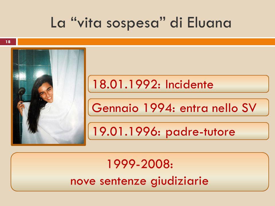 """La """"vita sospesa"""" di Eluana 18 18.01.1992: Incidente Gennaio 1994: entra nello SV 19.01.1996: padre-tutore 1999-2008: nove sentenze giudiziarie"""