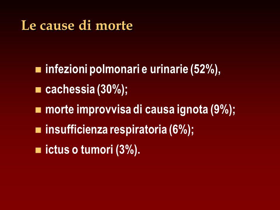 Le cause di morte n n infezioni polmonari e urinarie (52%), n n cachessia (30%); n n morte improvvisa di causa ignota (9%); n n insufficienza respirat