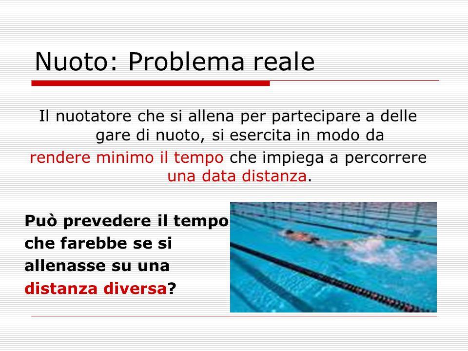 Nuoto: Problema reale Il nuotatore che si allena per partecipare a delle gare di nuoto, si esercita in modo da rendere minimo il tempo che impiega a p