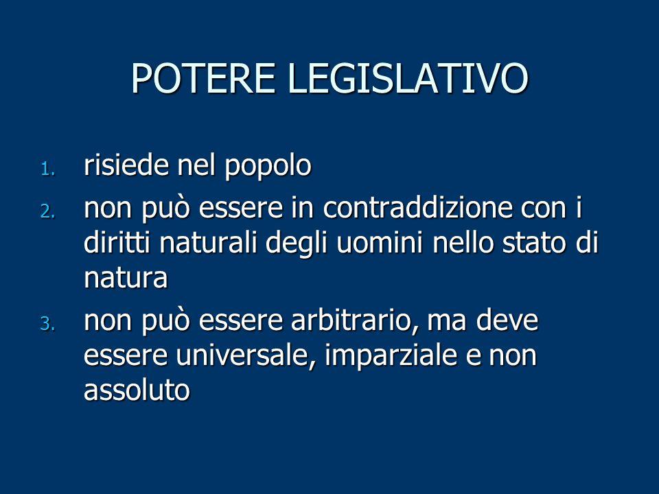 POTERE LEGISLATIVO 1. risiede nel popolo 2. non può essere in contraddizione con i diritti naturali degli uomini nello stato di natura 3. non può esse