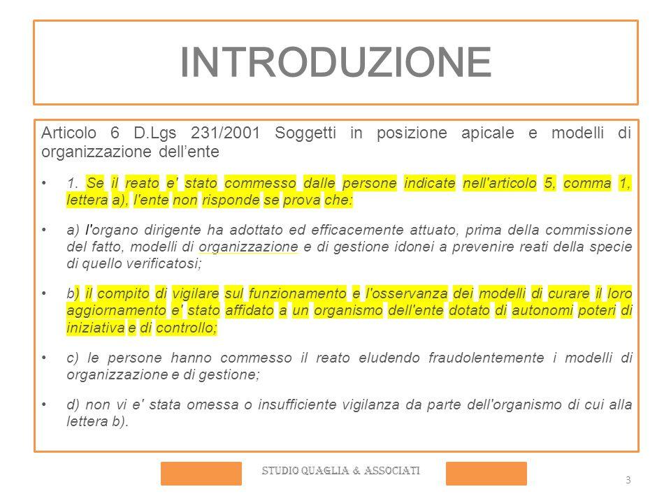 INTRODUZIONE Articolo 6 D.Lgs 231/2001 Soggetti in posizione apicale e modelli di organizzazione dell'ente 1.