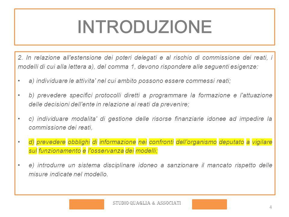 INTRODUZIONE 2.