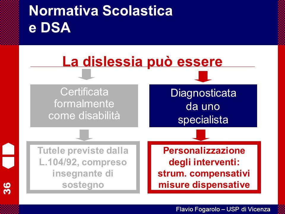 36 Flavio Fogarolo – USP di Vicenza Certificata formalmente come disabilità Normativa Scolastica e DSA La dislessia può essere Diagnosticata da uno sp