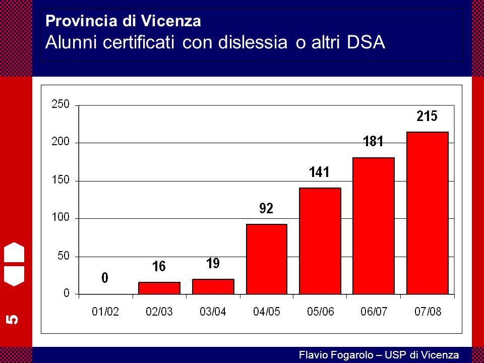5 Flavio Fogarolo – USP di Vicenza Provincia di Vicenza Alunni certificati con dislessia o altri DSA Dal 2002 a oggi: aumento assoluto: 165Aumento per