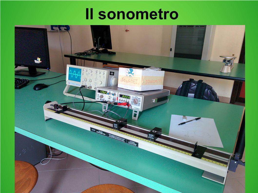 Il sonometro