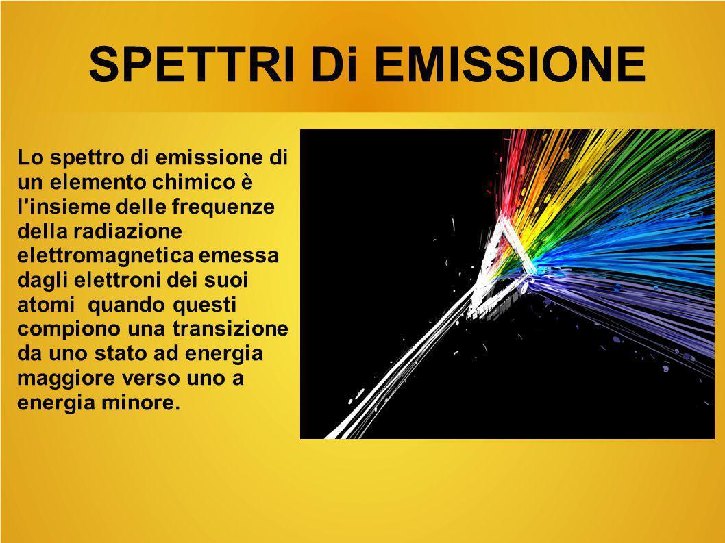 SPETTRI Di EMISSIONE Lo spettro di emissione di un elemento chimico è l'insieme delle frequenze della radiazione elettromagnetica emessa dagli elettro