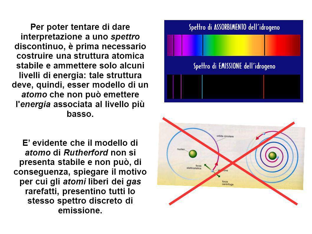 L Innovazione di Bohr 1) Gli elettroni possono occupare solo stati quantizzati di energia (orbite); questi stati hanno energie diverse e quello con energia inferiore è detto stato fondamentale.
