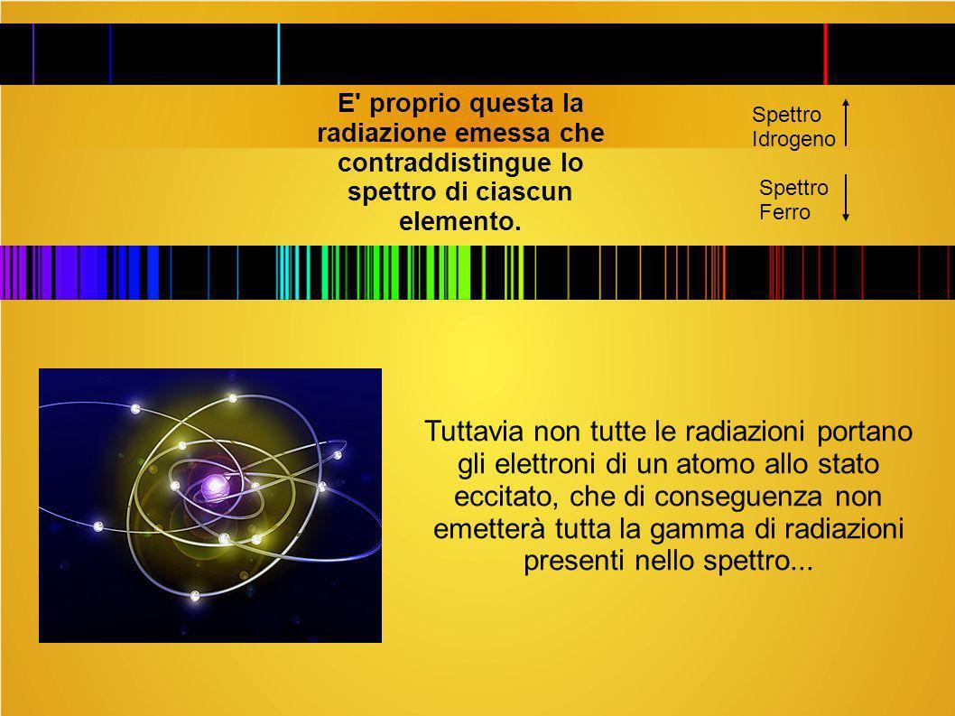 E' proprio questa la radiazione emessa che contraddistingue lo spettro di ciascun elemento. Tuttavia non tutte le radiazioni portano gli elettroni di