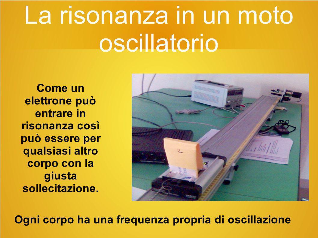 La risonanza in un moto oscillatorio Come un elettrone può entrare in risonanza così può essere per qualsiasi altro corpo con la giusta sollecitazione