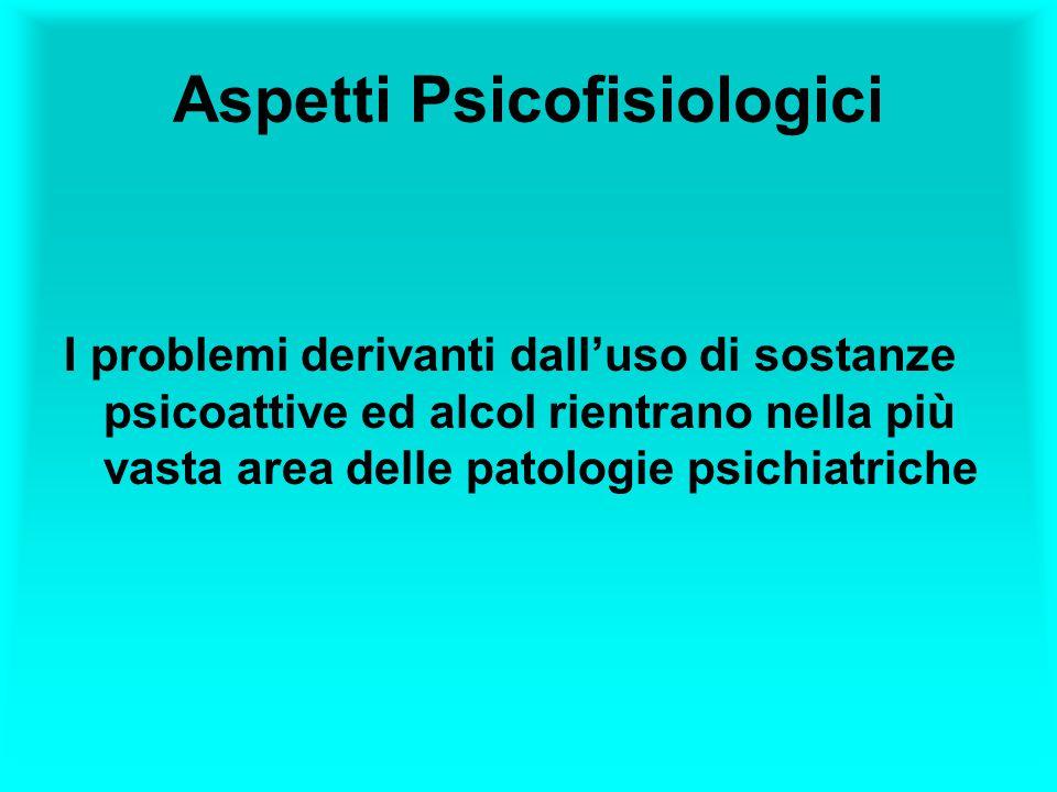 Sindrome di Korsakoff (forma cronica) Compromissione della memoria recente (anterograda) Persistenti problemi di apprendimento Confabulazione Struttura cerebrale simile alla malattia di Alzheimer