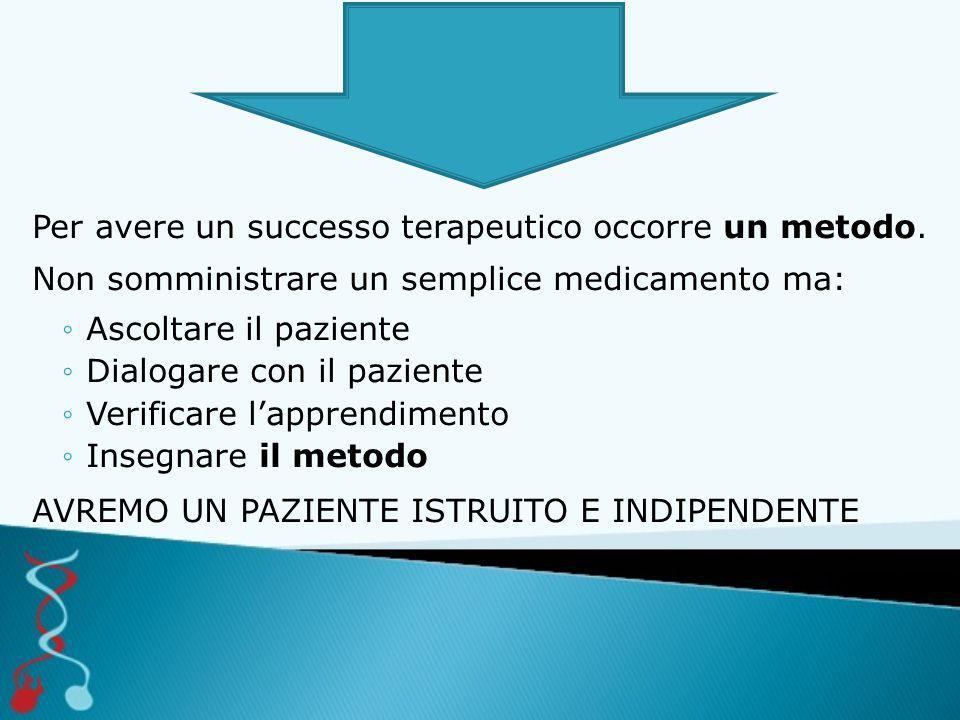 Per avere un successo terapeutico occorre un metodo. Non somministrare un semplice medicamento ma: ◦Ascoltare il paziente ◦Dialogare con il paziente ◦