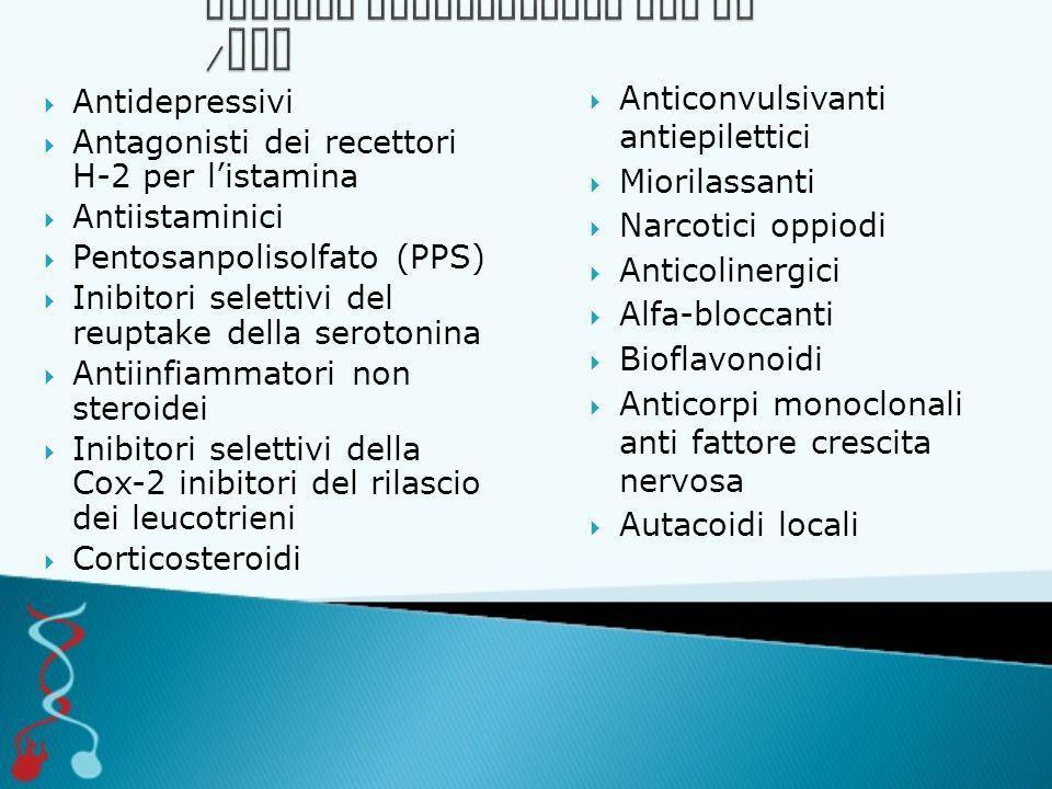  Antidepressivi  Antagonisti dei recettori H-2 per l'istamina  Antiistaminici  Pentosanpolisolfato (PPS)  Inibitori selettivi del reuptake della serotonina  Antiinfiammatori non steroidei  Inibitori selettivi della Cox-2 inibitori del rilascio dei leucotrieni  Corticosteroidi  Anticonvulsivanti antiepilettici  Miorilassanti  Narcotici oppiodi  Anticolinergici  Alfa-bloccanti  Bioflavonoidi  Anticorpi monoclonali anti fattore crescita nervosa  Autacoidi locali
