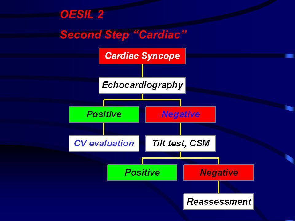 OESIL 2 Second Step Cardiac