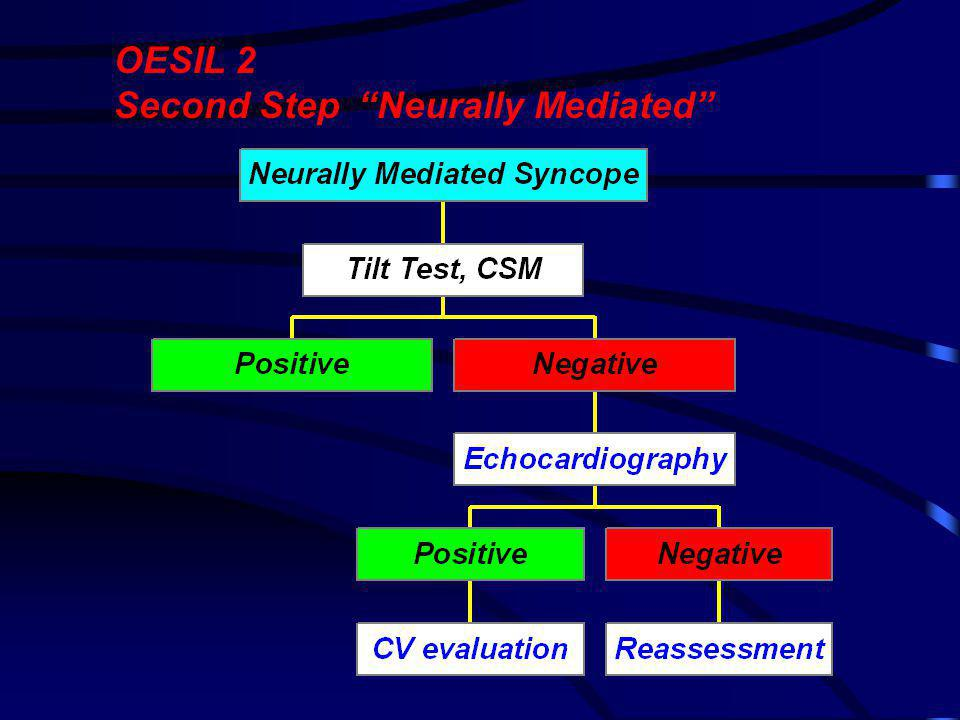OESIL 2 Second Step Neuro-Psychiatric