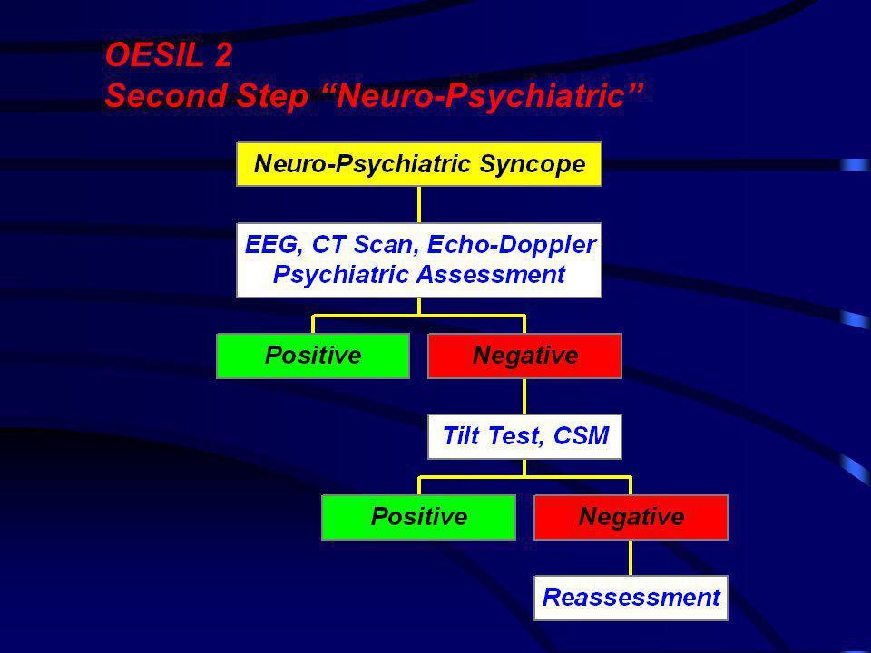 OESIL 2 Second Step Neuro-Psychiatric