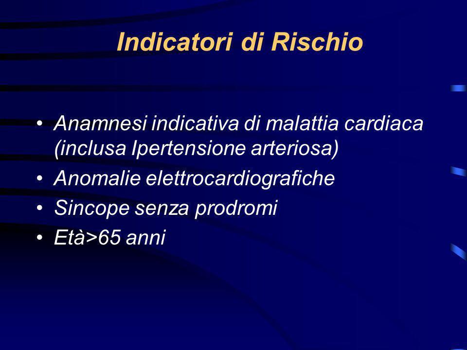 Indicatori di Rischio Anamnesi indicativa di malattia cardiaca (inclusa Ipertensione arteriosa) Anomalie elettrocardiografiche Sincope senza prodromi Età>65 anni