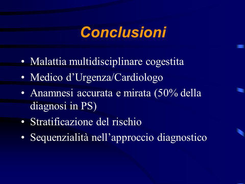 Conclusioni Malattia multidisciplinare cogestita Medico d'Urgenza/Cardiologo Anamnesi accurata e mirata (50% della diagnosi in PS) Stratificazione del rischio Sequenzialità nell'approccio diagnostico