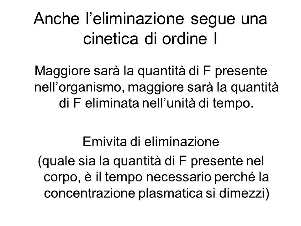 Anche l'eliminazione segue una cinetica di ordine I Maggiore sarà la quantità di F presente nell'organismo, maggiore sarà la quantità di F eliminata nell'unità di tempo.