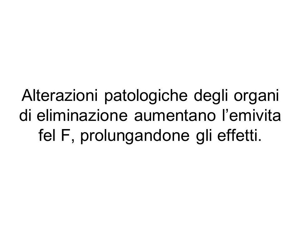 Alterazioni patologiche degli organi di eliminazione aumentano l'emivita fel F, prolungandone gli effetti.
